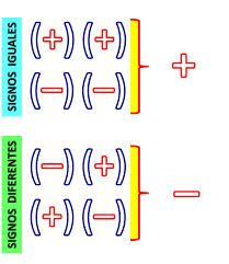 Resultado de imagen para multiplicaciones y divisiones con números enteros