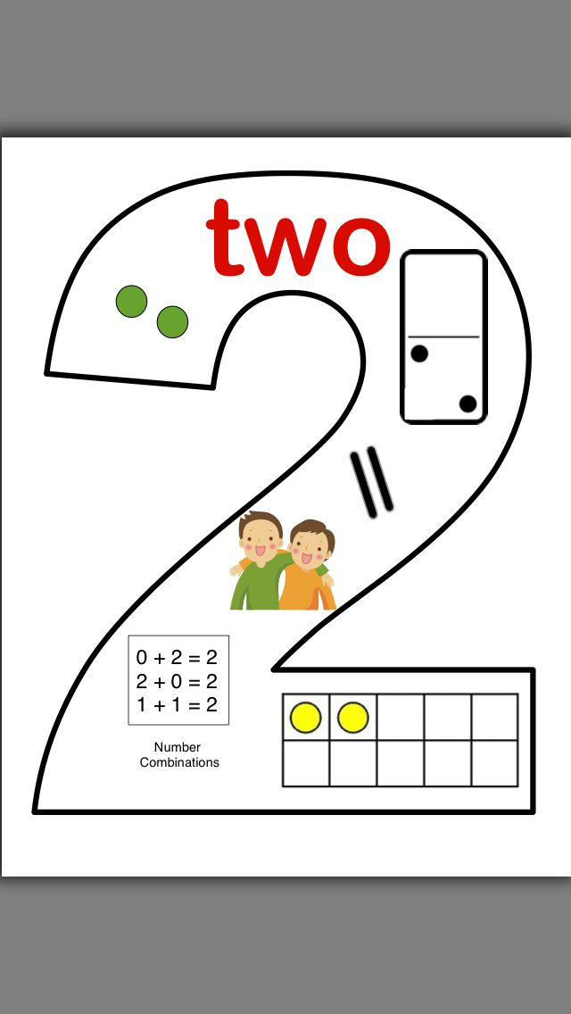 Number 2 anchor chart