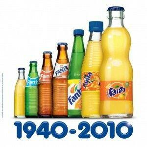 Fanta - Flaschendesign 1940 - 2010