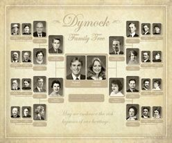 sample family history books