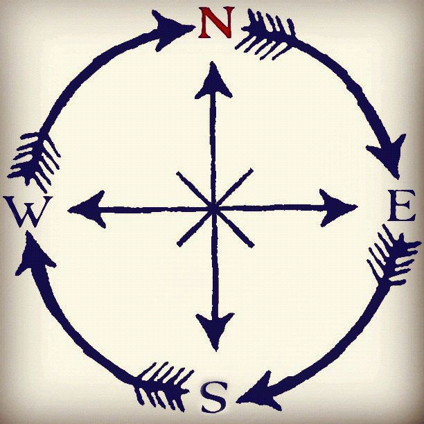 Compass Rose Simple | www.imgkid.com - The Image Kid Has It!