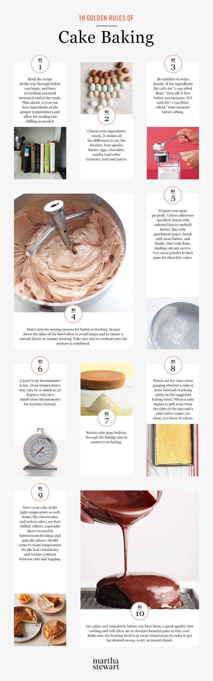 10 Golden Rules of Cake Baking