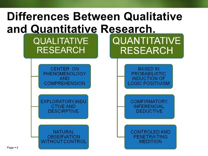 Icymi Differences Between Qualitative And Quantitative Research Methods Research Thesis Quantitative Research Research Methods Qualitative Research Methods
