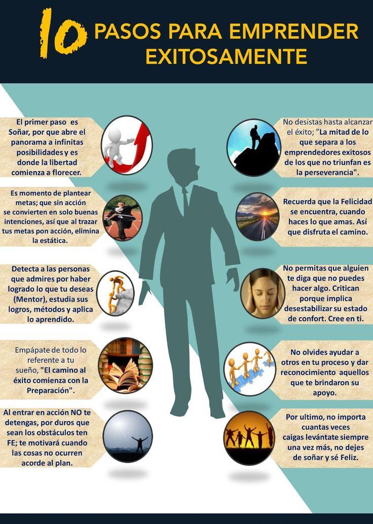 10 PASOS PARA SER EMPRENDEDORES