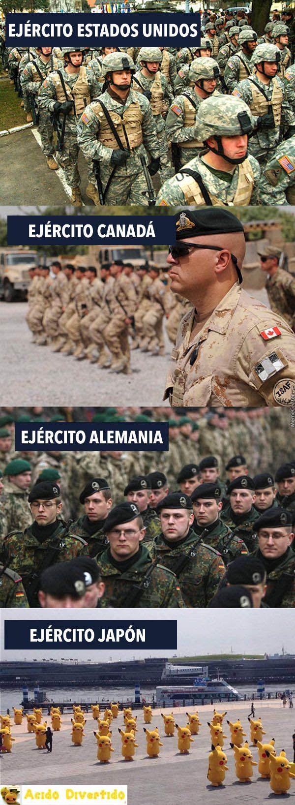 Ejércitos del mundo