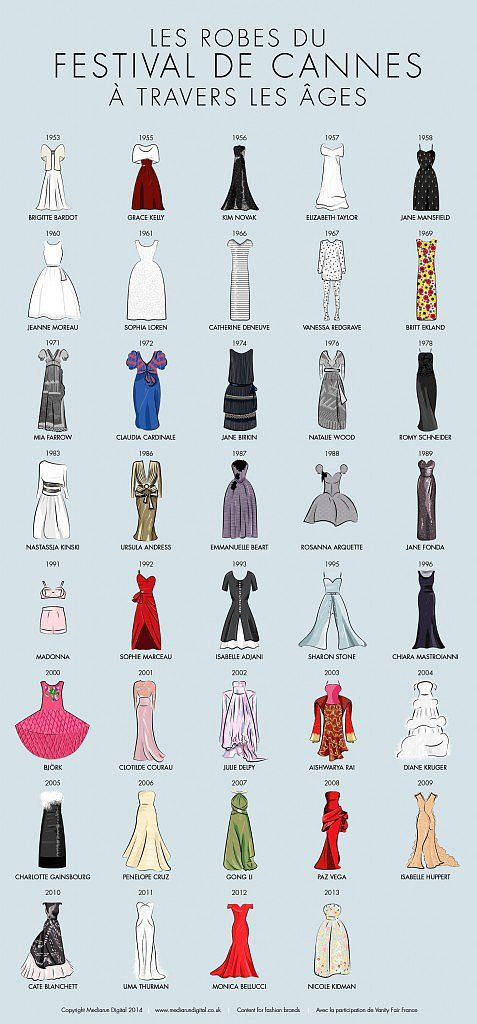 See the best Cannes Film Festival dresses from 1953 to 2013