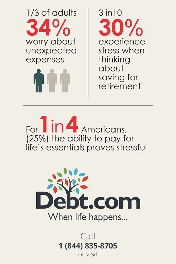 Coping With Financial Stress Financial Stress