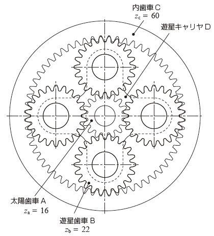 歯車中級編_2 歯車を用いた機構_2.1 遊星歯車機構