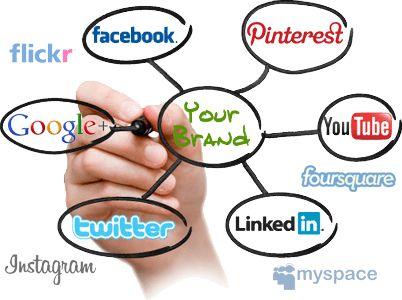 Αυτό το άρθρο έχει σαν στόχο να περιγράψει τις λανθασμένες αντιλήψεις και κινήσεις των εταιρειών οι οποίες χρησιμοποιούν τα social media για την προβολή   τους, εξετάζοντας παράλληλα τους στόχους τους οποίους μπορεί μια επιχείρηση να πετύχει μέσα από αυτά, ώστε ο επιχειρηματίας να έχει ρεαλιστικές προσδοκίες από την χρήση των Social Media....