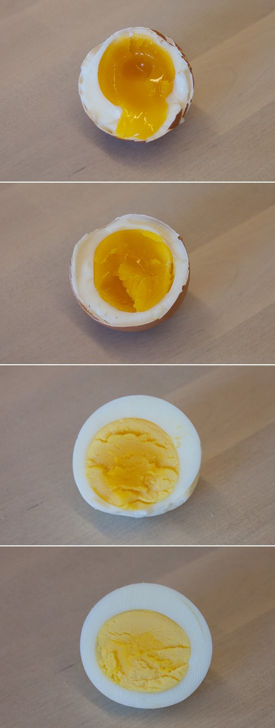 1000+ ideas about Runny Boiled Egg on Pinterest | Perfect boiled ...