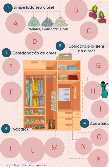 Organizando o closet - site organizando sem frescuras