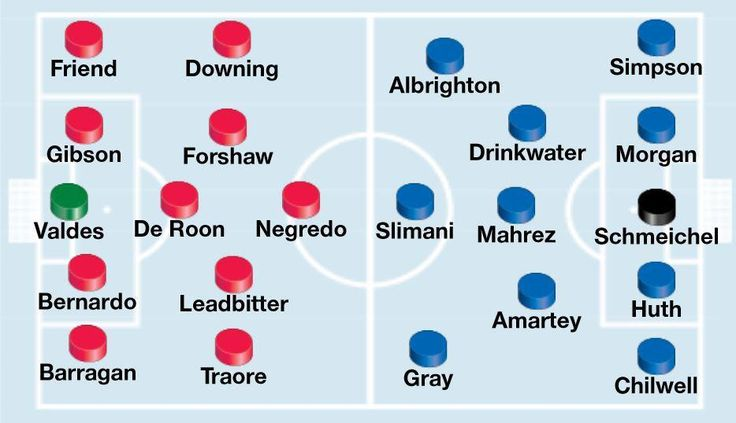 Middlesbrough vs Leicester team news and line-ups: Islam Slimani and Riyad Mahrez available for last time
