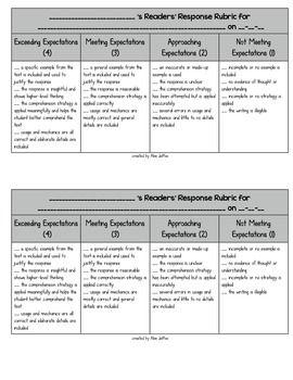 Readers' Response Rubric for Readers' Workshop