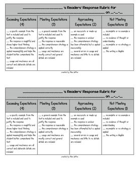 Readers' Response Rubric for Readers' Workshop