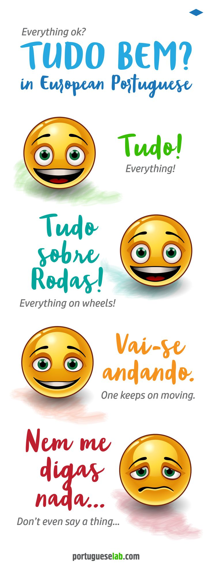 Learn Portuguese Twice as Fast with PDF - PortuguesePod101.com