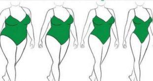 Régime brésilien : Voici comment vous pouvez perdre 12 kg en un mois seulement !