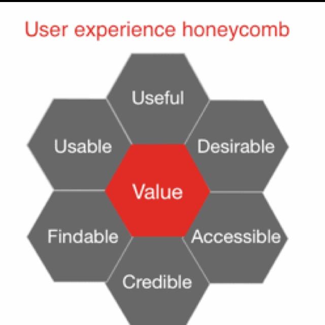 UX honeycomb