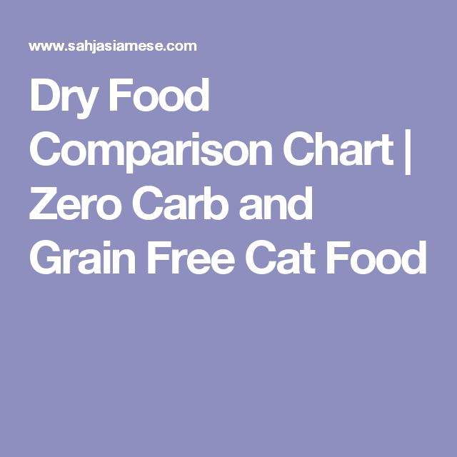 Dry Food Comparison Chart   Zero Carb and Grain Free Cat Food