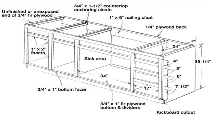 standard kitchen dimensions cabinet plans sizes