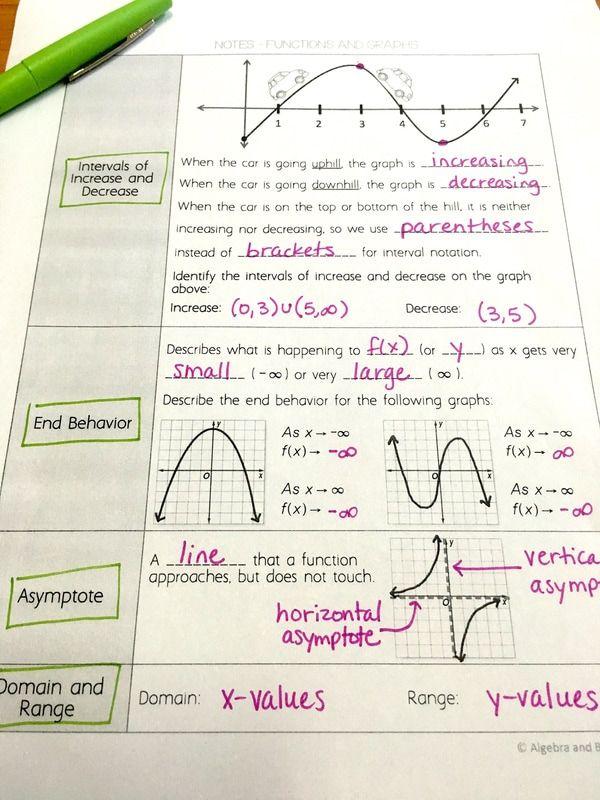 721 Best Math Education Ideas Images On Pinterest High