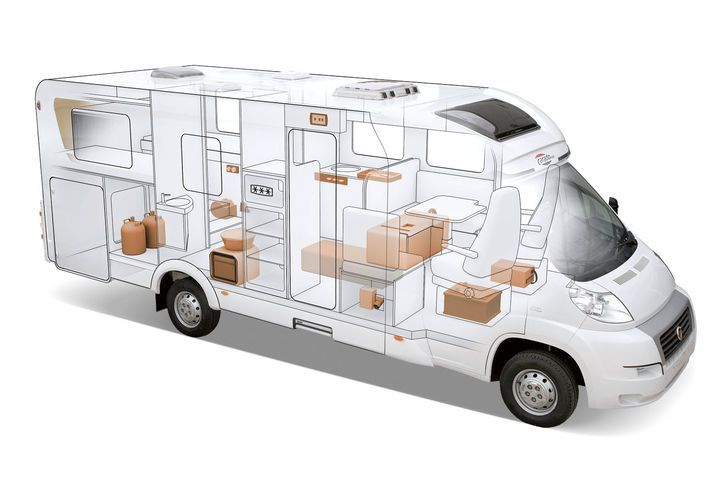 So werden Sie zum Profi-Camper: So funktioniert ein Wohnmobil. - PROMOBIL