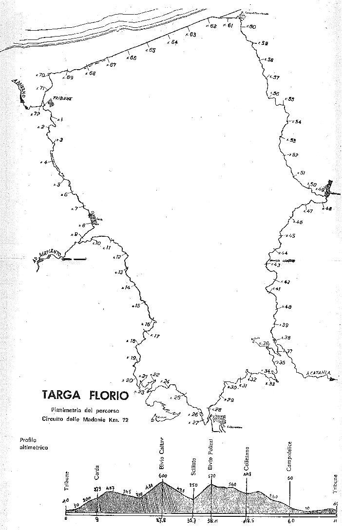 Targa Florio