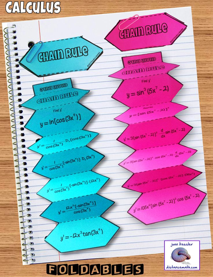 This fun Calculus activity / resource will help your students better understand the chain rule and all the steps involved.   Great for Interactive Notebooks!   Included in this resource are::   *2 Foldables showing step by step solutions for two different problems. * 2 Fill-In Foldables for students to complete with two more problems.  Additional handout with full solutions key.