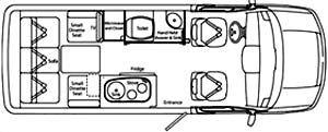 Class B Motorhome Floorplan