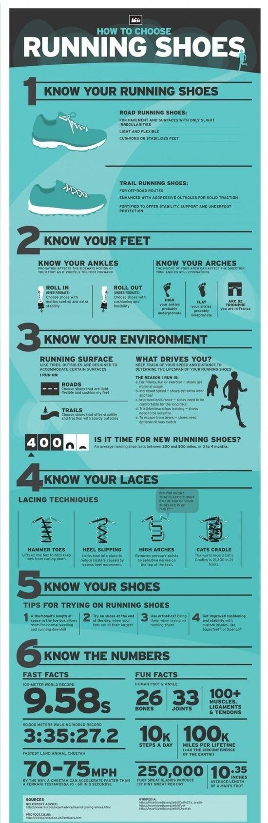 Consejos de cómo elegir tus zapatillas para correr.