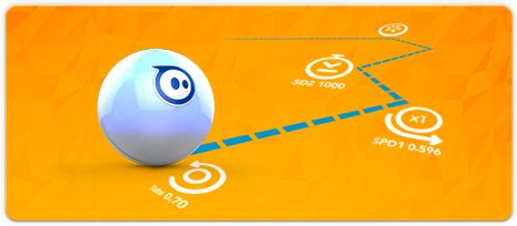 SPHERO - ROBOTIC BALL - (ages 3-18) - use the wide variety of free Sphero related apps to program and code your Sphero to do any number of cool tricks or teach it to maneuver an obstacle course!
