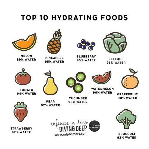 Tweety z multimediami autorstwa Healthy Foods (@BeFitMenu) | Twitter