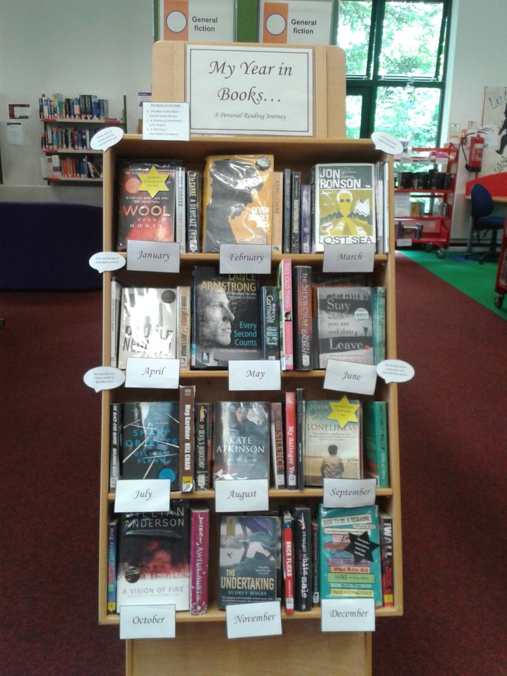 Kate's Year in Books. Come and have a look at what was read last year.