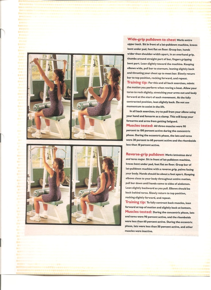 Wide-grip and Reverse-grip pull-downs Wide Grip Pull Downs
