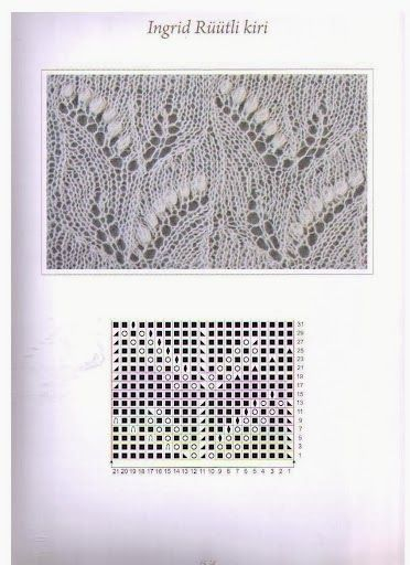 Patterns for Knitting openwork