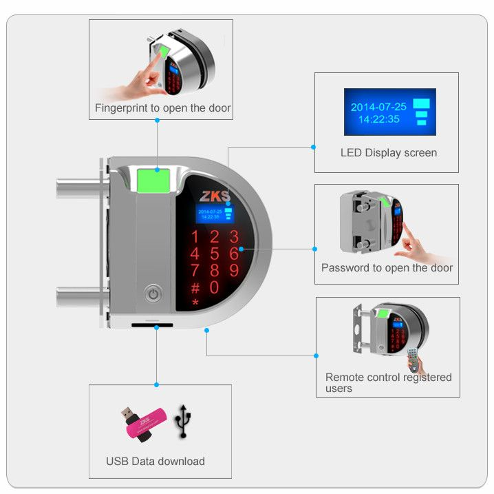 111 best Access Control System images on Pinterest | Access control ...