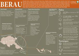 Infografik Berau_304x217