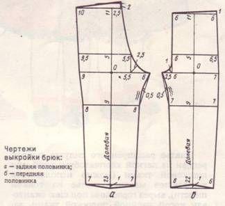 Выкройки и схемы детской одежды   ВКонтакте