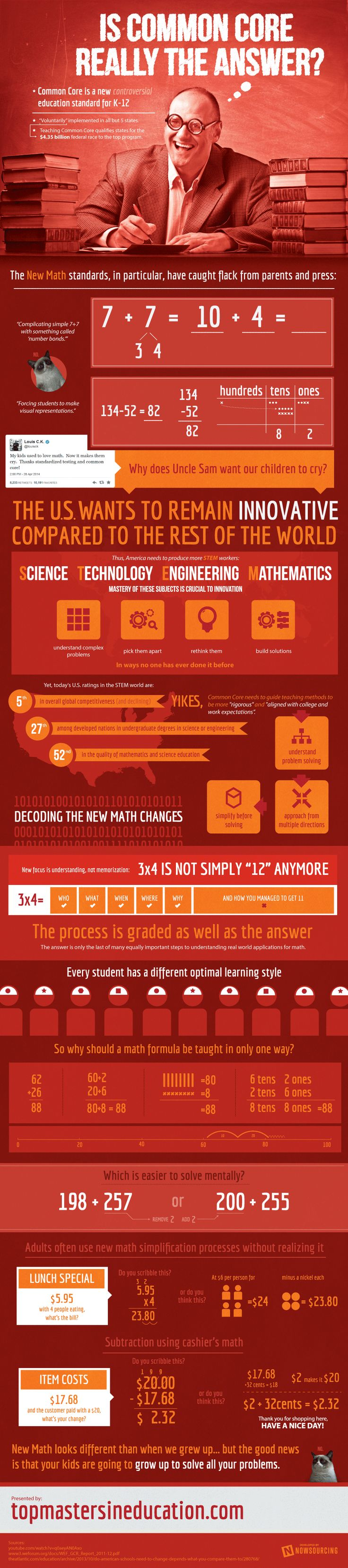 What Is Common Core [Infographic] Image Common Core2