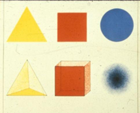 Kandinsky, Bauhaus questionnaire, 1919-25, Weimar Bauhaus