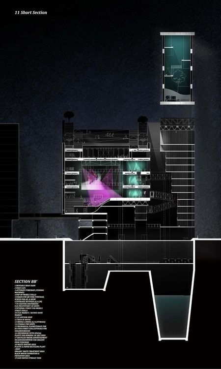 78+ images about 毕设 on Pinterest Concept diagram, Restaurant and