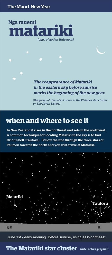 Matariki (Pleiades, Maori New Year)