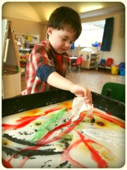 ideas and benefits of gloop! #abcdoes #malleablematerials #eyfs