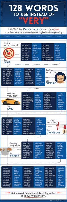 """Website Copywriting Tips: 128 Words to Use Instead of """"Very"""" [Infographic] - @redwebdesign"""