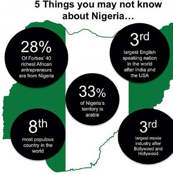 HAPPY NIGERIAN INDEPENDENCE DAY! | Rarolae.com