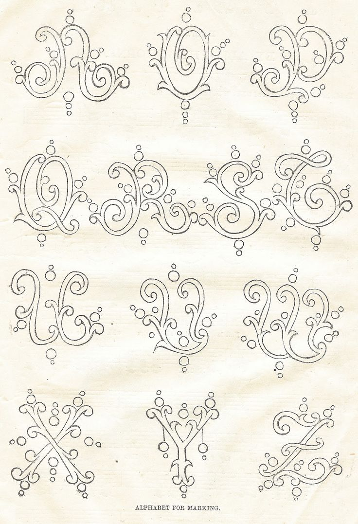 1800's Alphabet Sewing Embroidery Fonts via Knick of Time