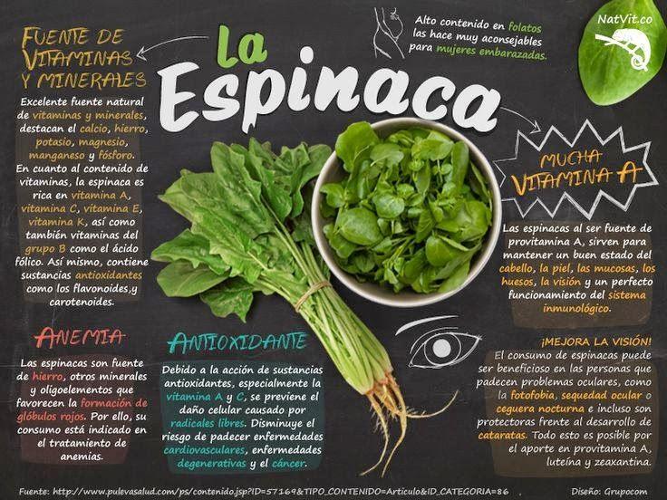 Verde y Natural: Beneficios de la espinaca