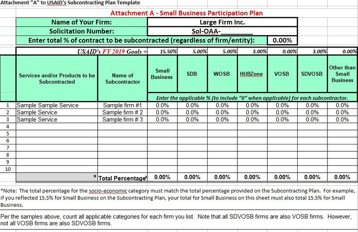 Small Business Participation Plan Template U.s. Agency