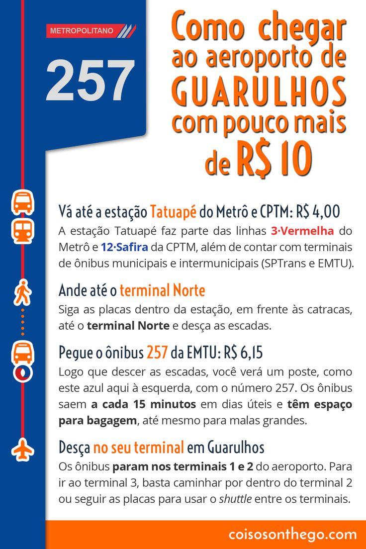 Guia rápido de como ir ao aeroporto de Guarulhos, em São Paulo, gastando pouco! Comece a sua viagem economizando! #dicasdeviagem #economia #sp #aeroporto
