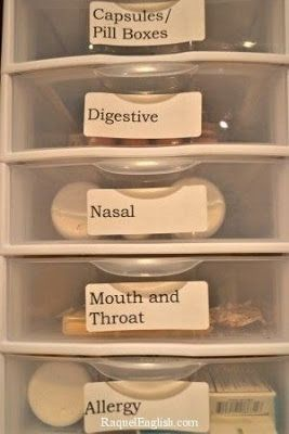 An organized medicine box … maybe even my hubby could find what he's looking for without having me go and get it for him!