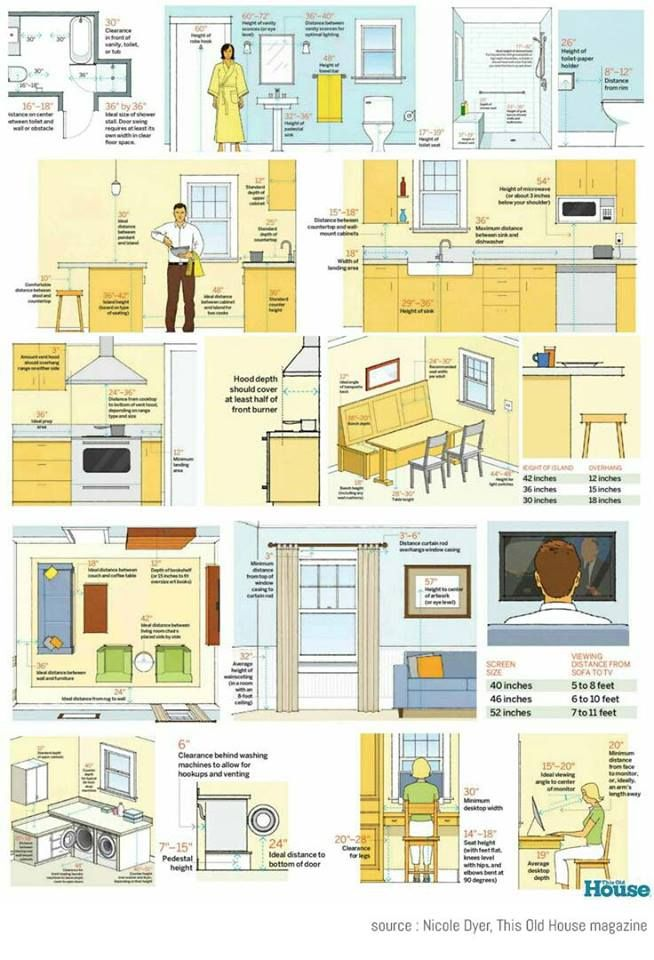 Space planning - jda space planning